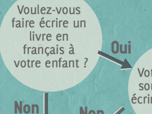 Voulez-vous faire écrire un livre en français à votre enfant ?
